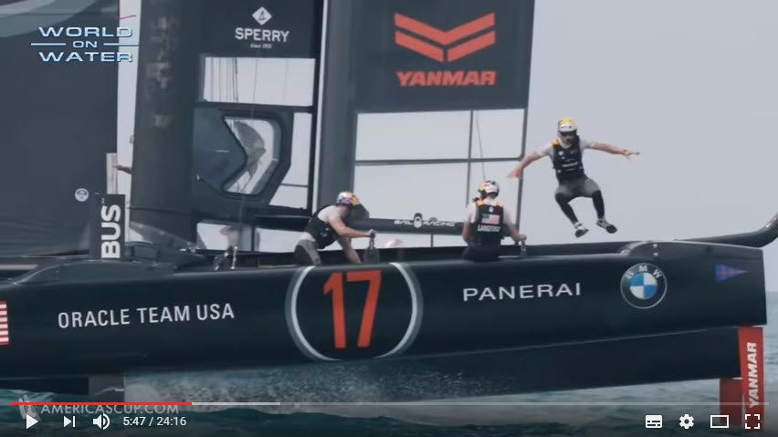 World on Water's&quot&#x3B; 35th Americas Cup june 03 Report