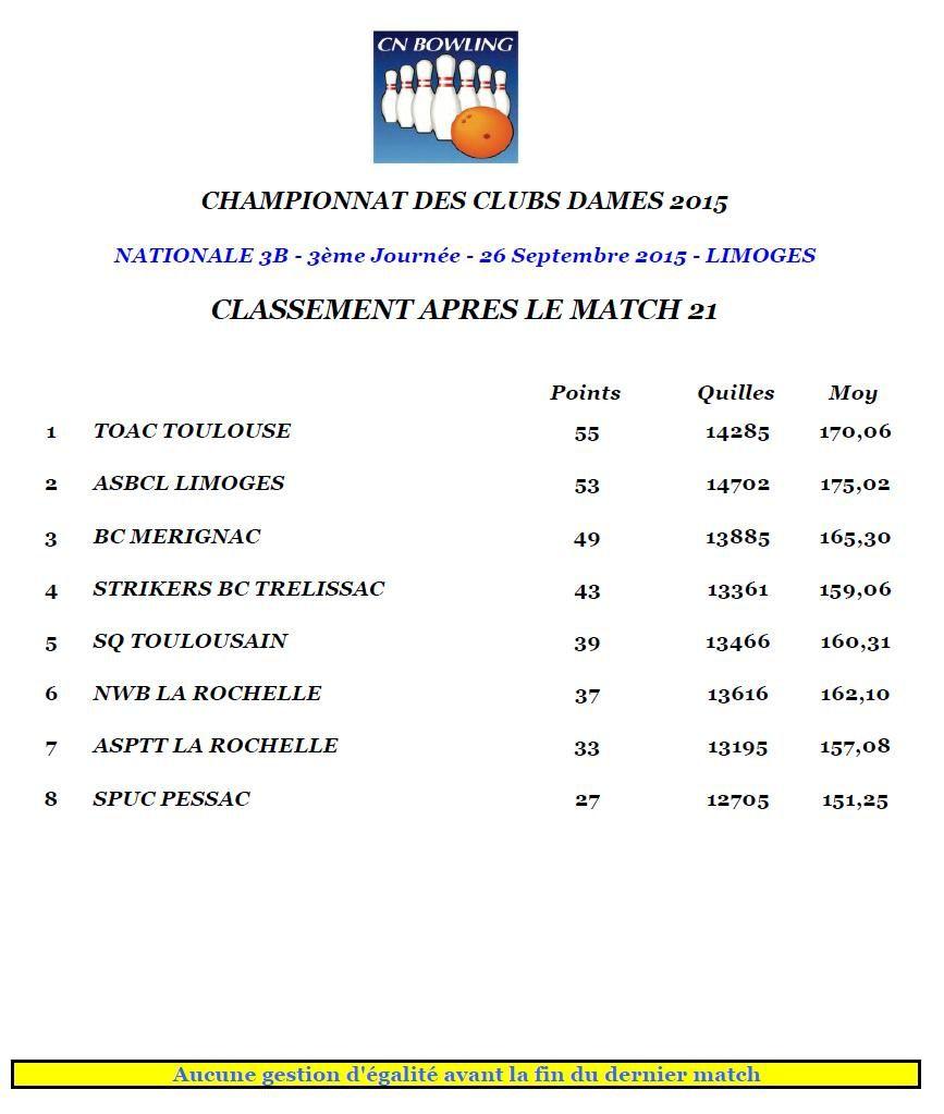 Championnat de France des Clubs 2015 - Dames  - Les résultats