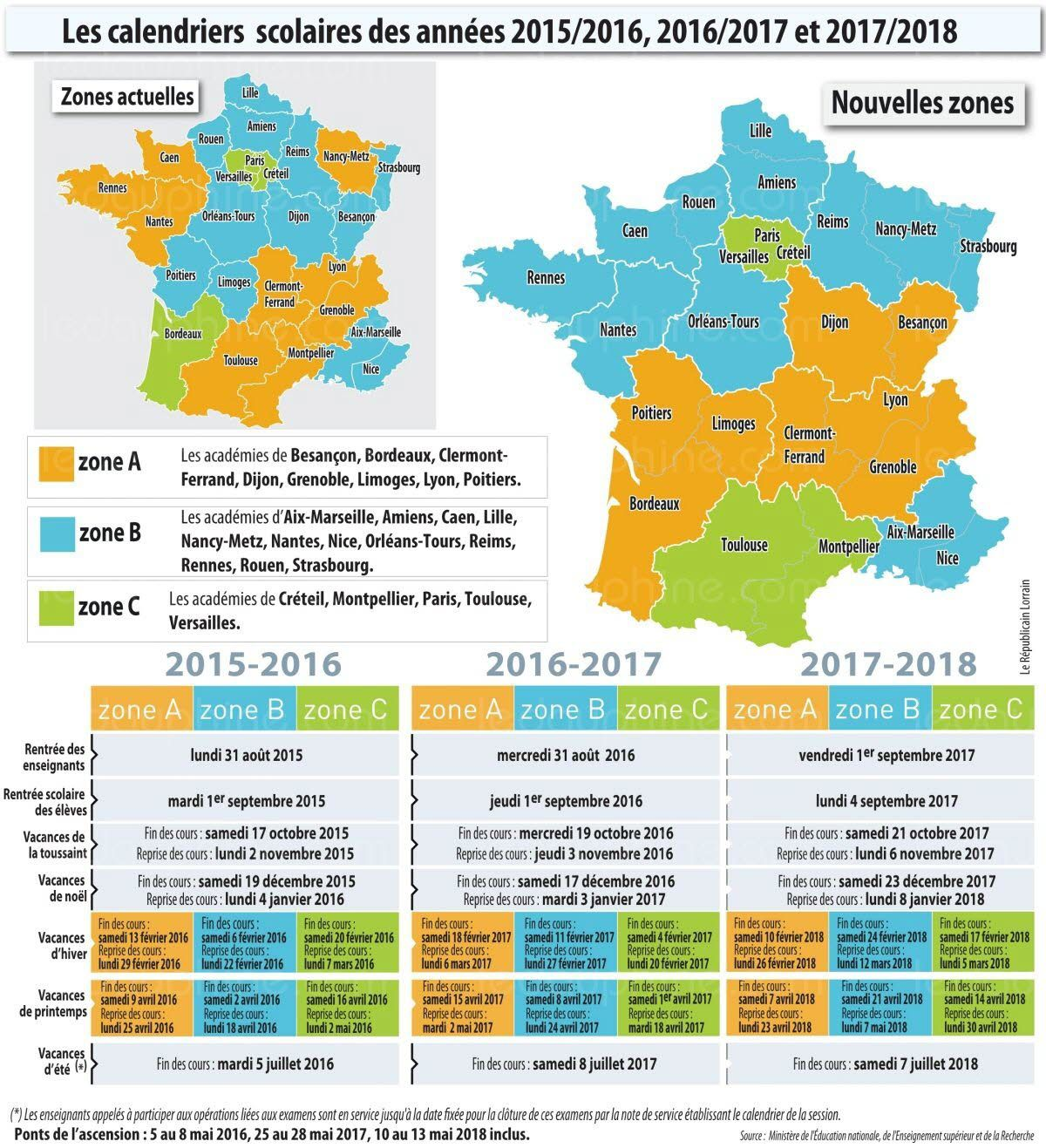 2017: Calendrier national