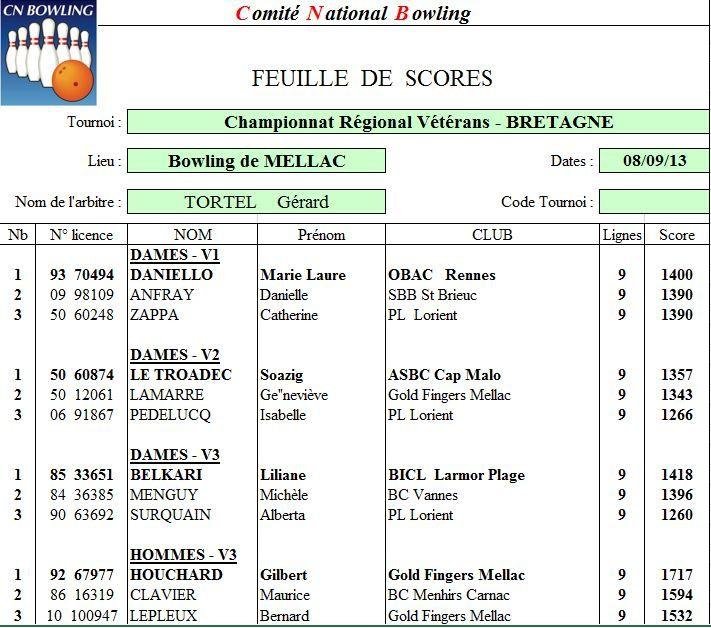Archives: Championnat Vétéran Bretagne
