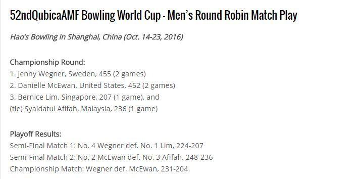 52ème coupe du Monde QubicaAmf - Shanghaï 14/23 octobre 2016