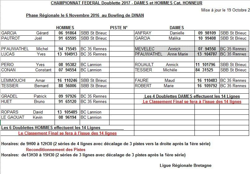 Championnat fédéral doublette Bretagne Honneur 2017 - Dinan 6/11/2016