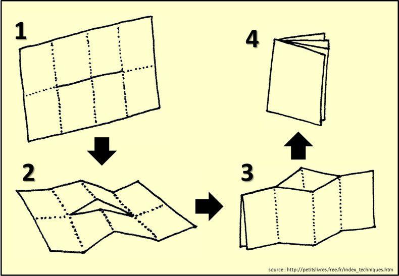 coop ration en production crite dans la classe des enfants du voyage de cathy p dagogie. Black Bedroom Furniture Sets. Home Design Ideas