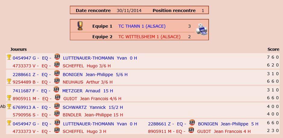 Démarrage en fanfare pour le TC Thann