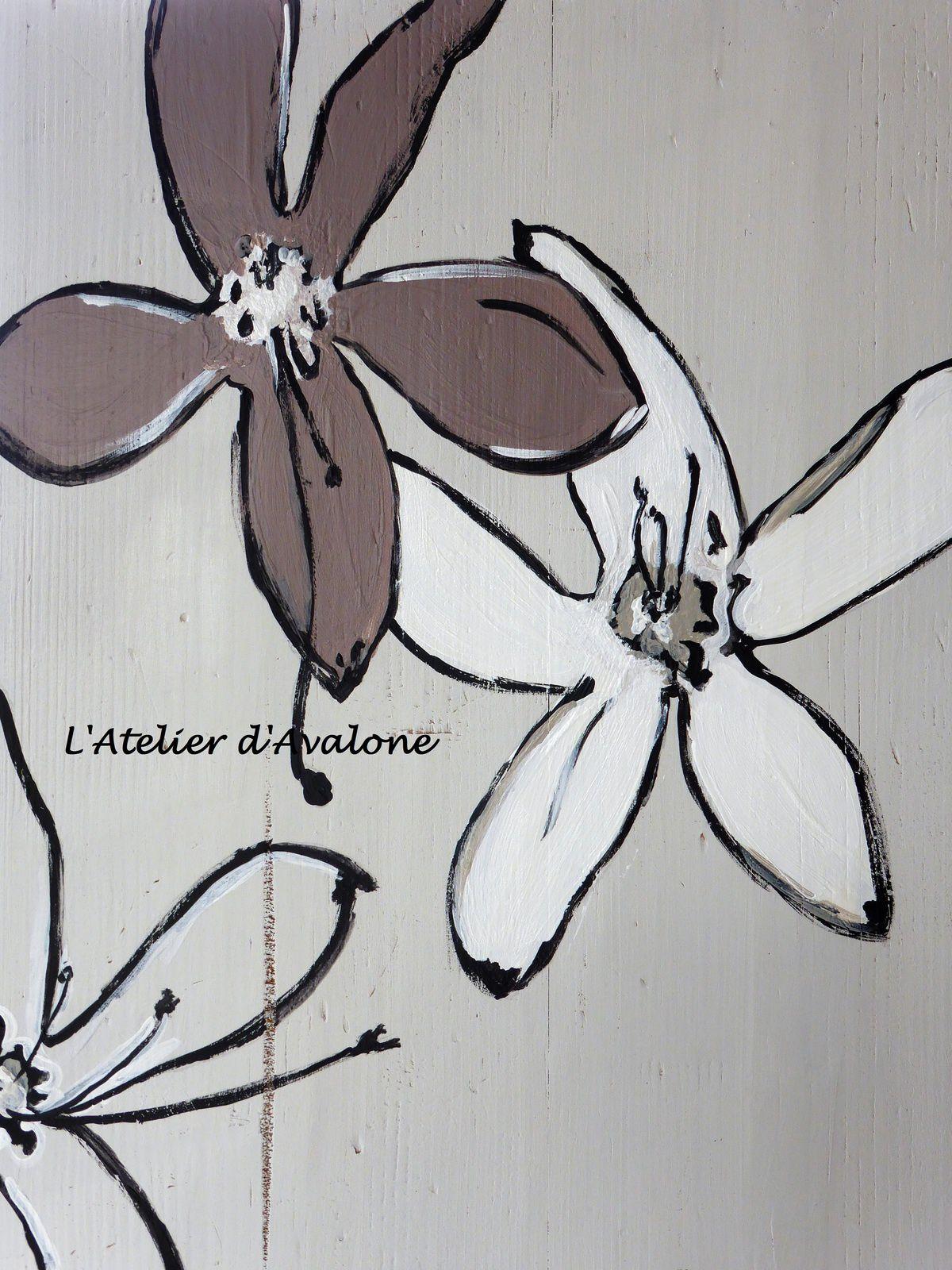 Panneau décoratif en peinture acrylique, décor fleurs exotiques stylisées. Février 2017.