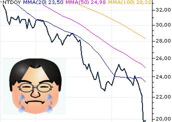 Satoru Iwata divise son salaire par 2 !