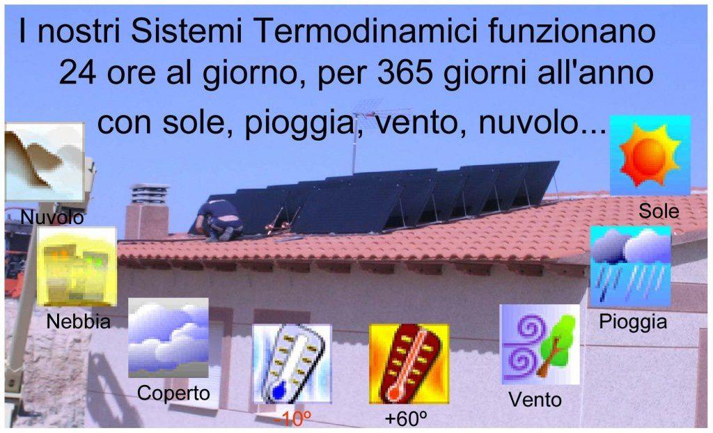 Gli impianti solari termodinamici che ci piacciono.