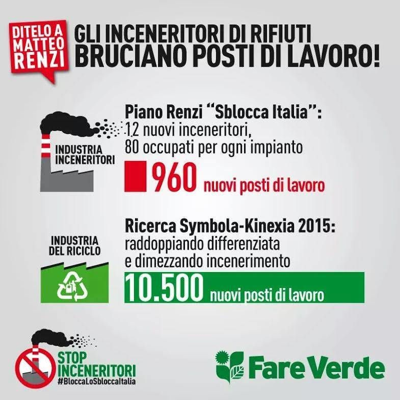 DAVANTI AL PARLAMENTO CONTRO GLI INCENERITORI - 9 settembre 2015 - ROMA