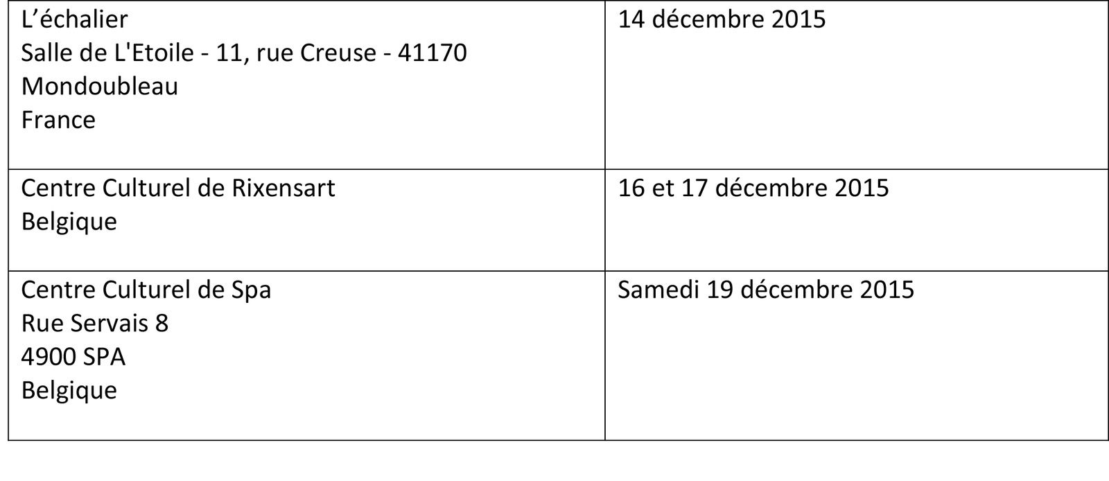 Anciennes dates
