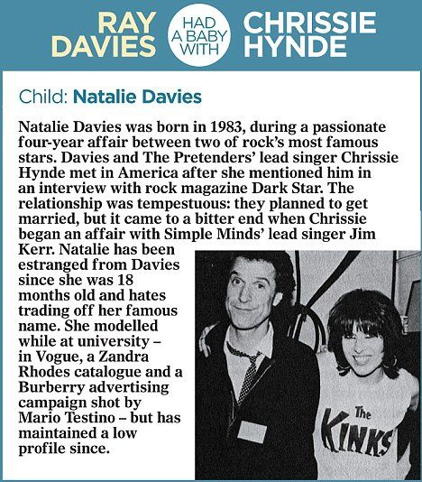Ray will have a daughter Natalie with Chrissie Hynde