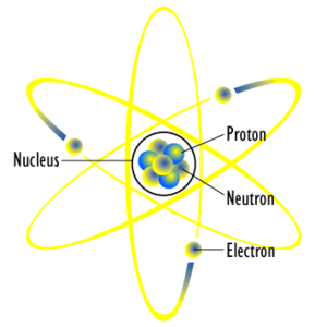 English: Diagram of an idealized Lithium atom,...