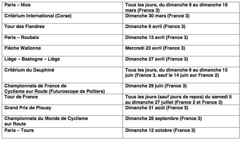 Les grands rendez-vous de la saison 2014 de cyclisme à vivre sur France Télévisions