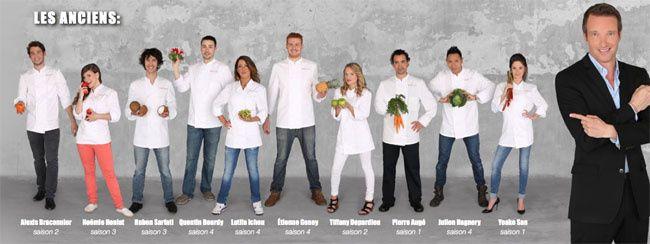 Les 10 anciens candidats qui font leur retour dans la saison 5 de Top Chef sur M6