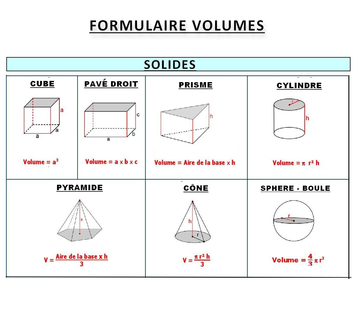 maths 3eme formulaire volumes maths college. Black Bedroom Furniture Sets. Home Design Ideas