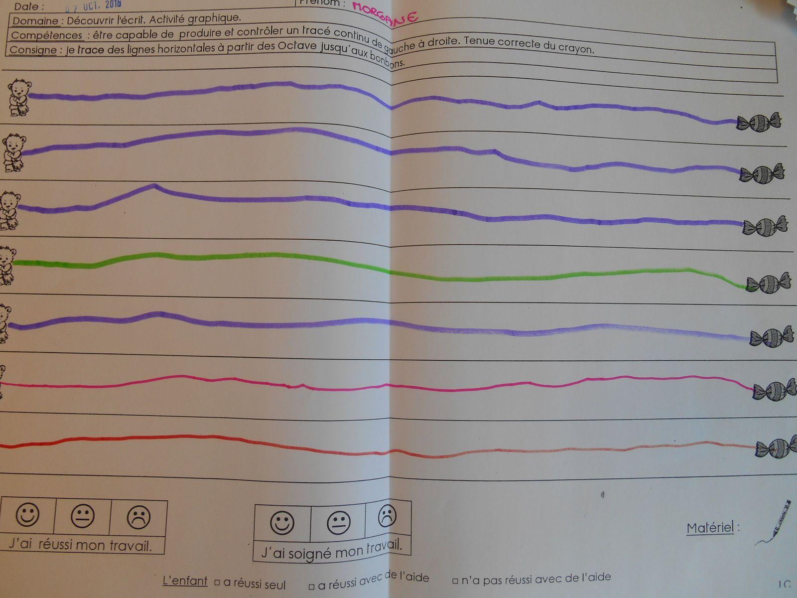 Evaluation: sur feuille A3 puis feuille A4&#x3B; tracer des traits horizontaux sans toucher les traits gris d'octave vers les bonbons