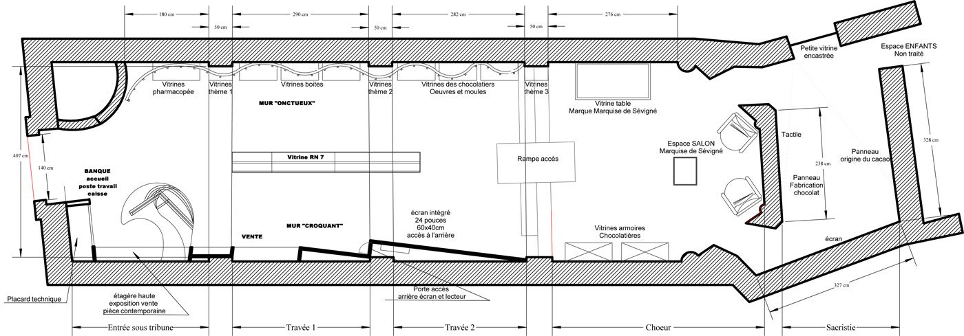 Documents pour la réalisation du projet