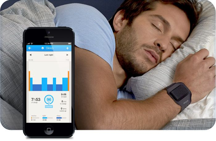 Test : Withings Pulse