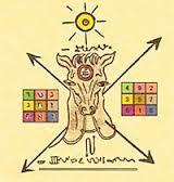 """source: www.alchimiste.fr    Le Pentacle """"le cheval du Prince"""" de l'Abbé Julio"""