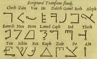 source: http://www.esoblogs.net/7002/alphabet-magique-du-transitus-fluvii/