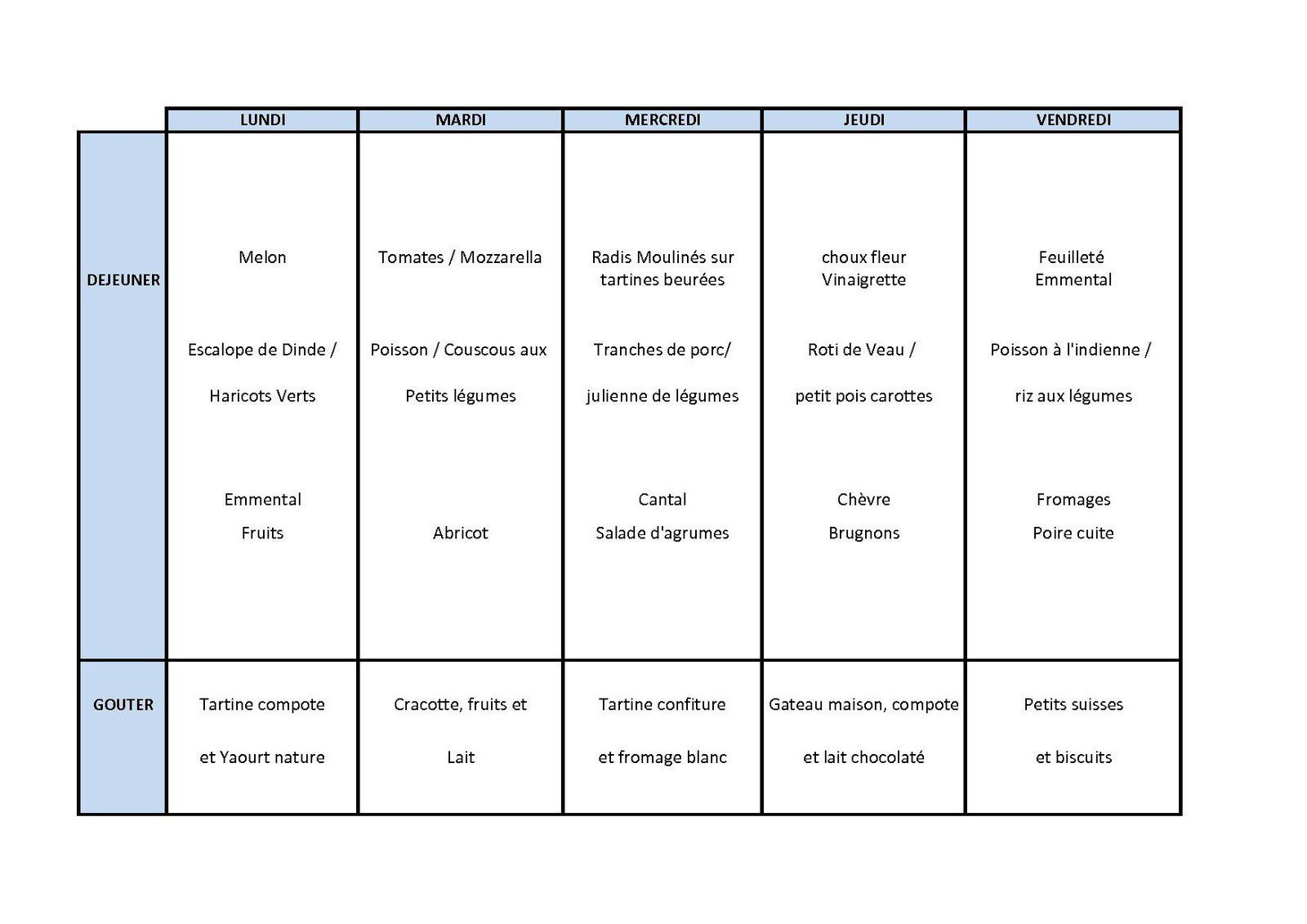 menu du 7 au 11 juillet 2014