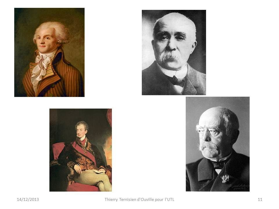 Autour des  Origines du totalitarisme (1/2) : 1789 - 1951