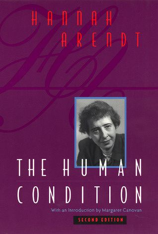 The Human Condition (La condition humaine)