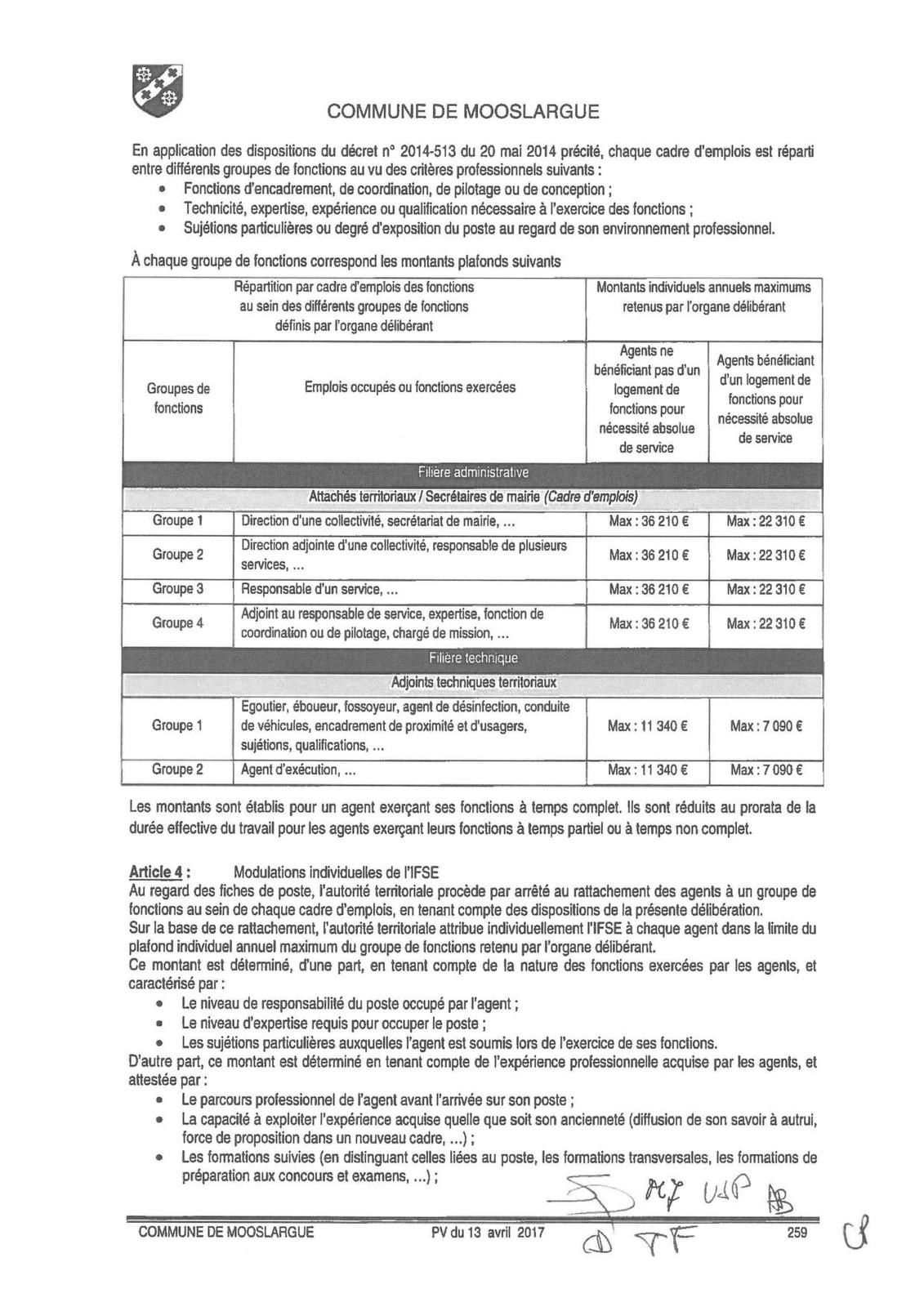 Conseil Municipal du 13 avril 2017