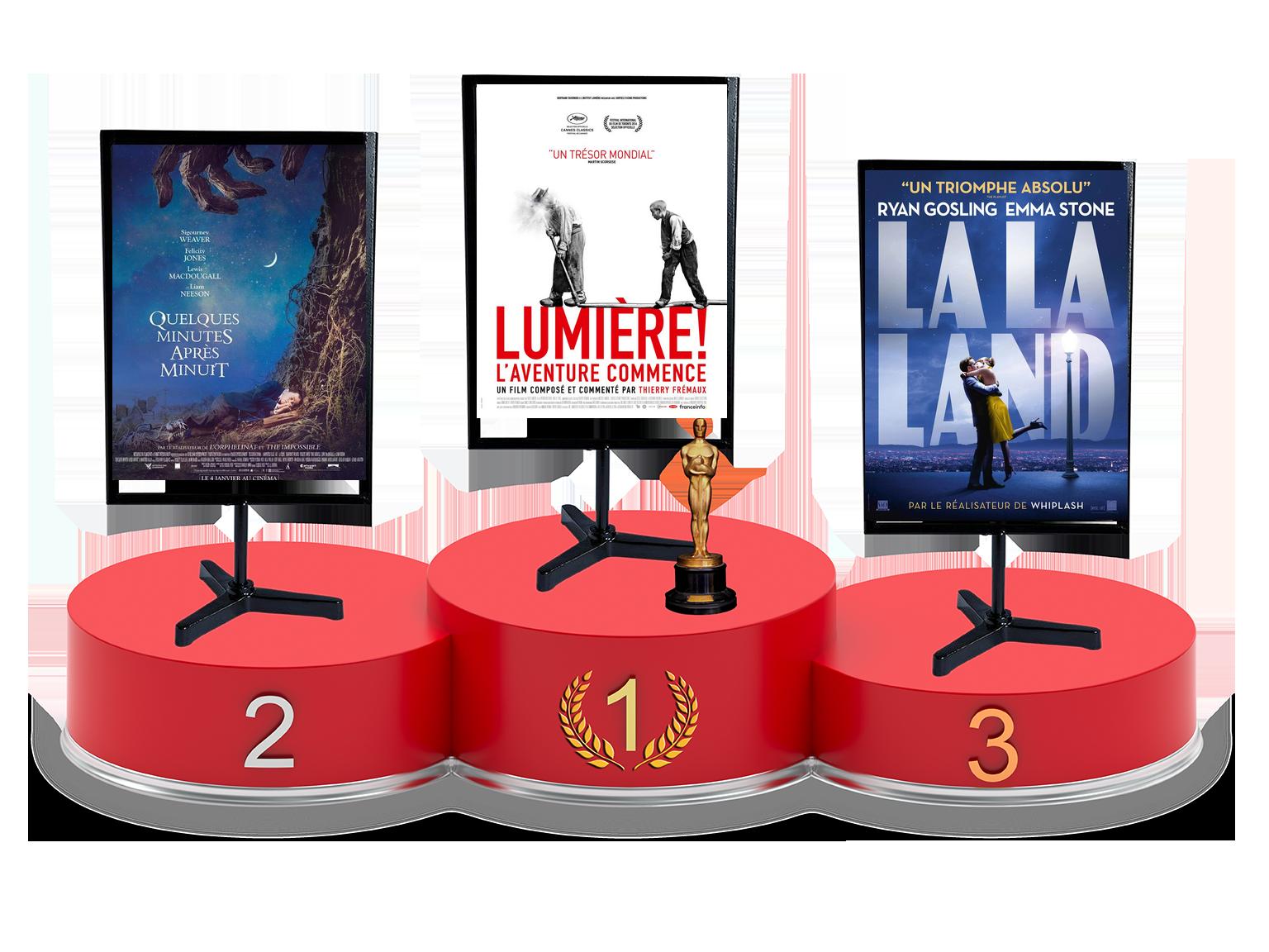 Top Films 2017 : 3e classement de l'année