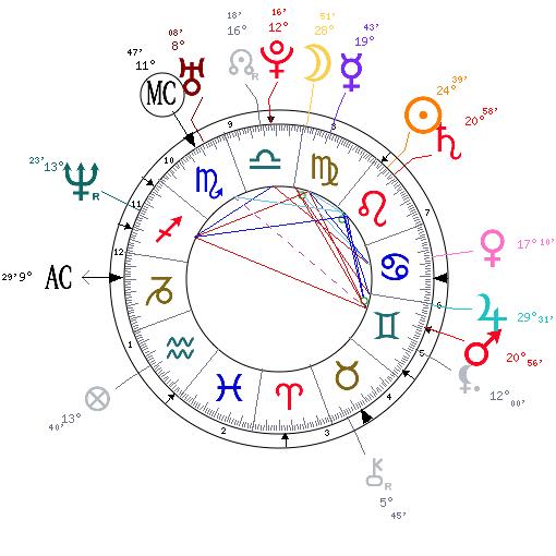 Thierry Henry le roi Lion du football honoré par Jupiter en transit dans son signe zodiacal