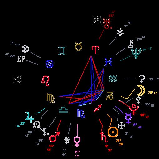 carte du ciel du scrutin 2e tour des élections Régionales dimanche 13 décembre 2015 à 21h