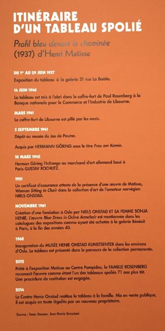 Paul Rosenberg, victime du nazisme, au musée Maillol...