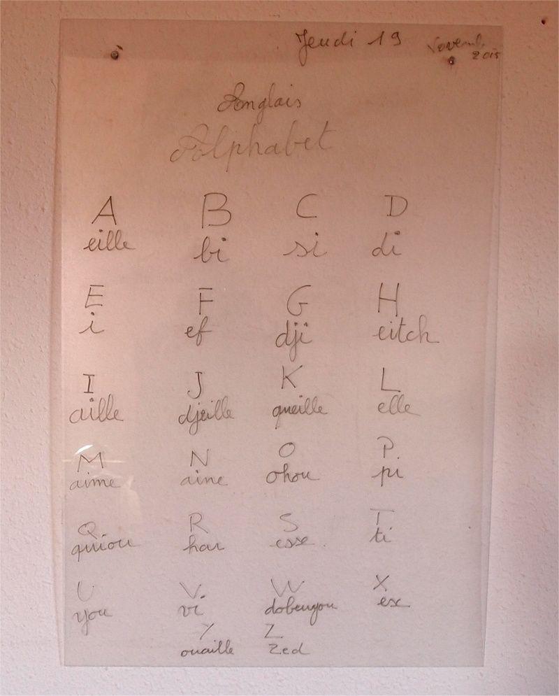 La Prononciation Des Lettres De L Alphabet En Anglais Ecole A La