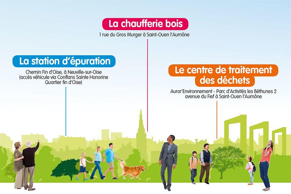 14ème édition de la Semaine du développement durable