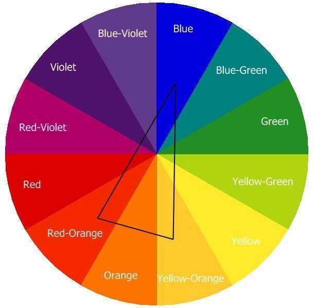 peinture couleur qui vont bien ensemble pr l vement d 39 chantillons et une bonne. Black Bedroom Furniture Sets. Home Design Ideas