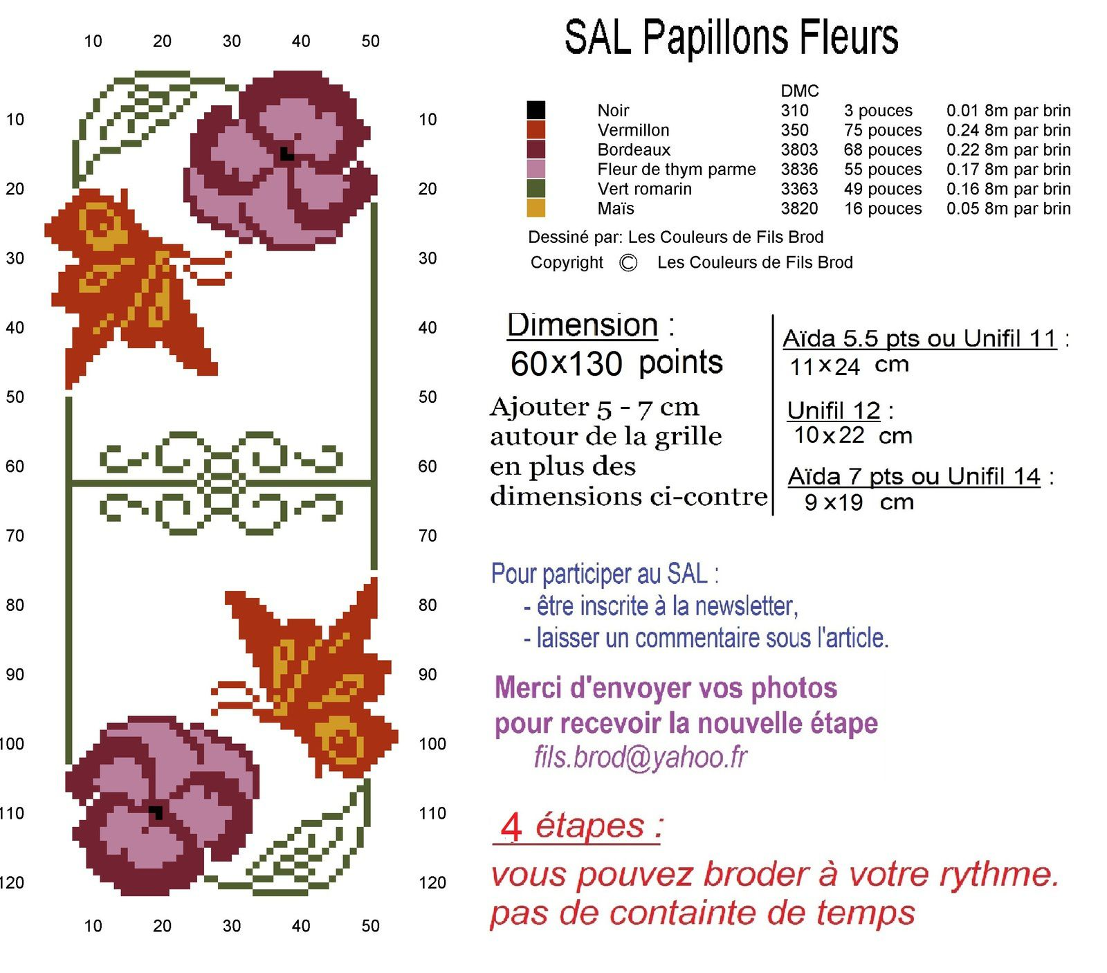 SAL Marque-Pages Pensées Papillons