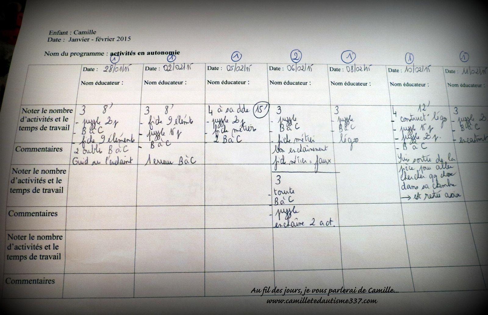 Livret d'autonomie (feuille de couverture provenant de La maternelle de Laurène puis personnalisée)