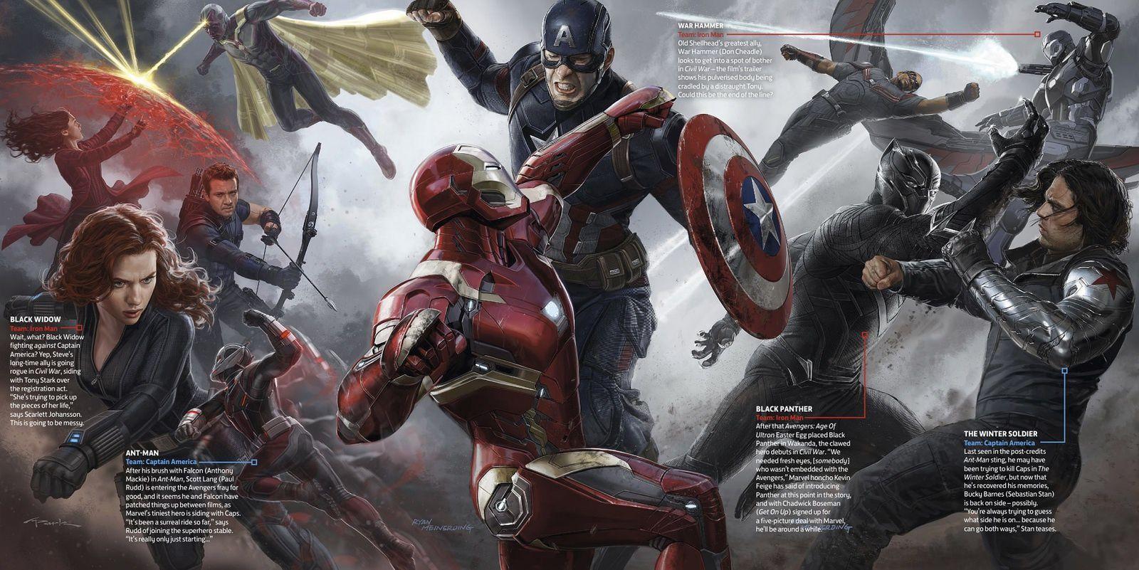 Captain America : Civil War : Concept Art