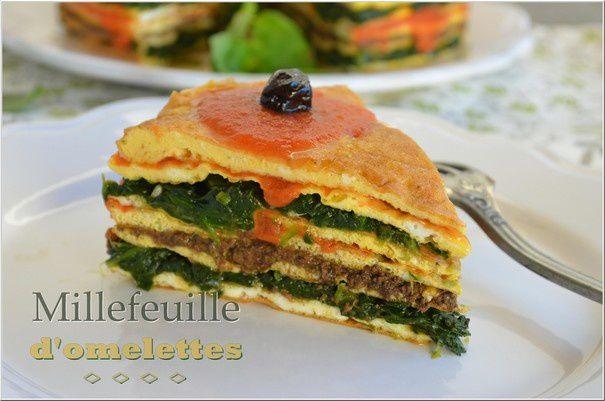 Source: Cuisine actuelle Hors Série
