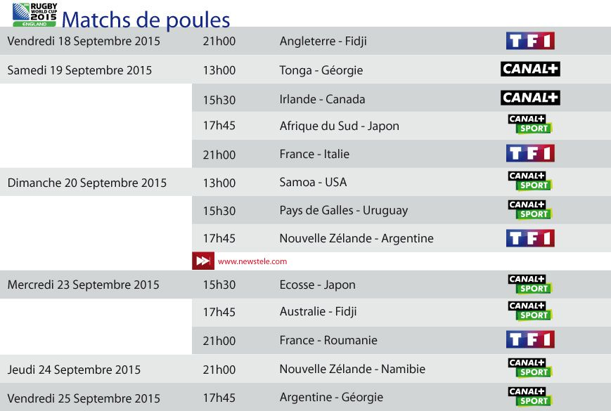 Coupe du monde de rugby 2015 le programme tv sur tf1 et canal newstele - Coupe de france retransmission tv ...