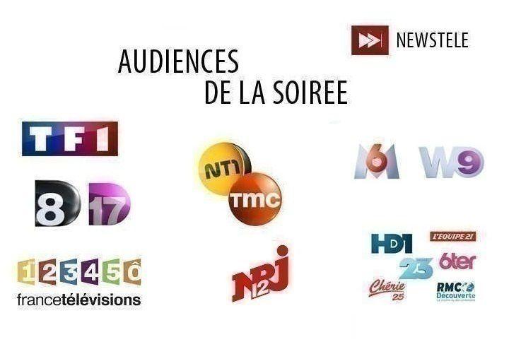 Audiences : France 2 leader, ''Hollywoo'' deuxième sur TF1