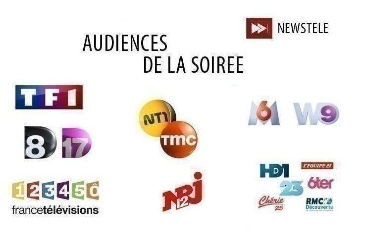 Audiences : Le final de ''Section de Recherches'' leader sur TF1