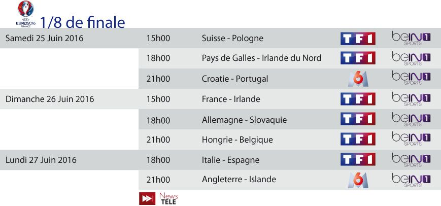 euro 2016 le programme tv sur tf1 m6 tmc et bein sports newstele. Black Bedroom Furniture Sets. Home Design Ideas