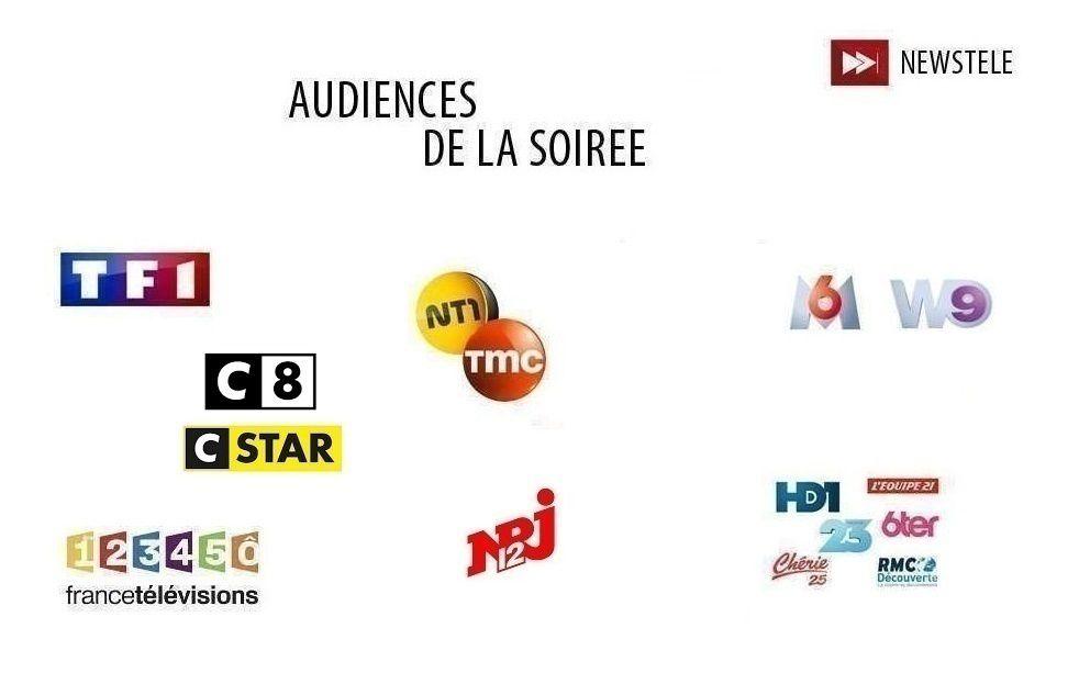Audiences : « Grey's Anatomy » leader sur TF1, beau score pour « Maison à vendre »