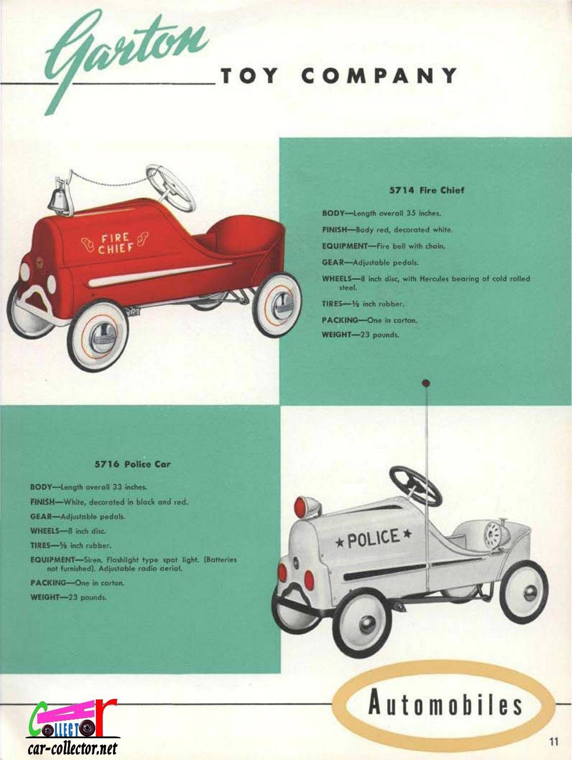 CATALOGUE GARTON TOY COMPANY 1953 - VOITURES A PEDALES