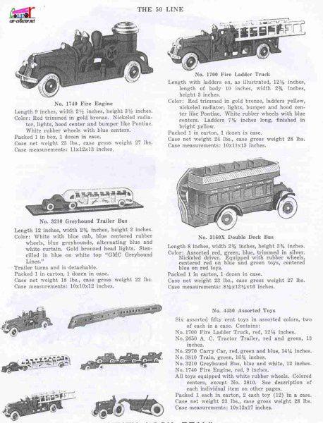 CATALOGUE ARCADE TOYS 1936 - CATALOG ARCADE TOYS 1936