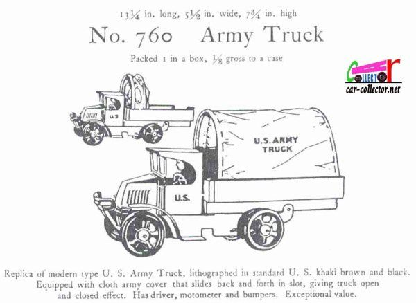 CATALOGUE MARX 1930 - YANKEE BOY - US ARMY TRUCK