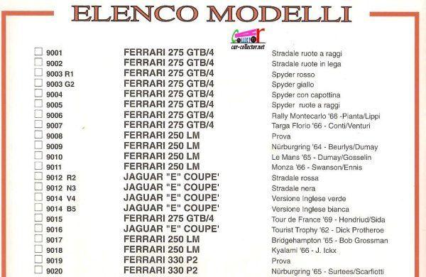 CATALOGUE BEST 1993 - CATALOGO BEST 1993