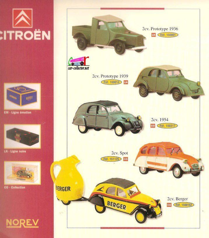 CATALOGUE NOREV 1997