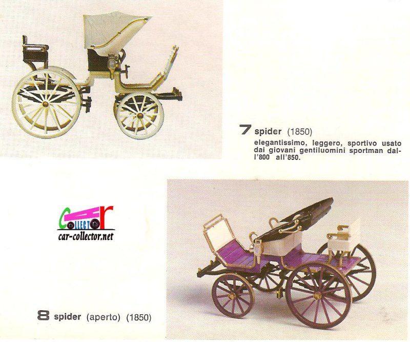 CATALOGUE BRUMM 1978 - CATALOGO BRUMM 1978