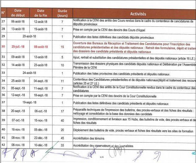 Calendrier Electoral 2019.Document Calendrier Electoral Congolais Les Etapes Qui